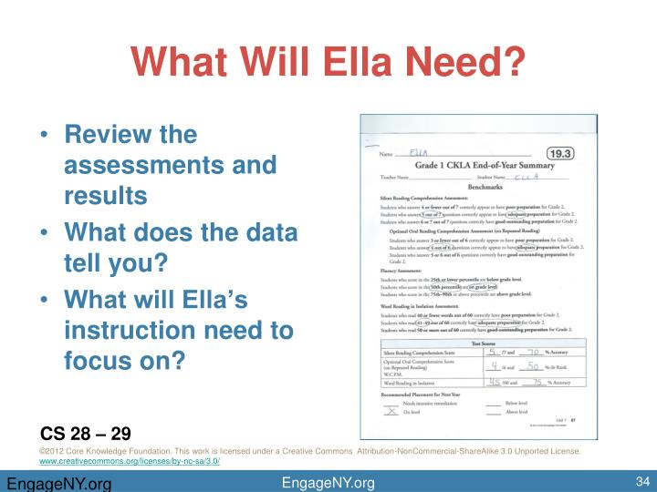 What Will Ella Need?