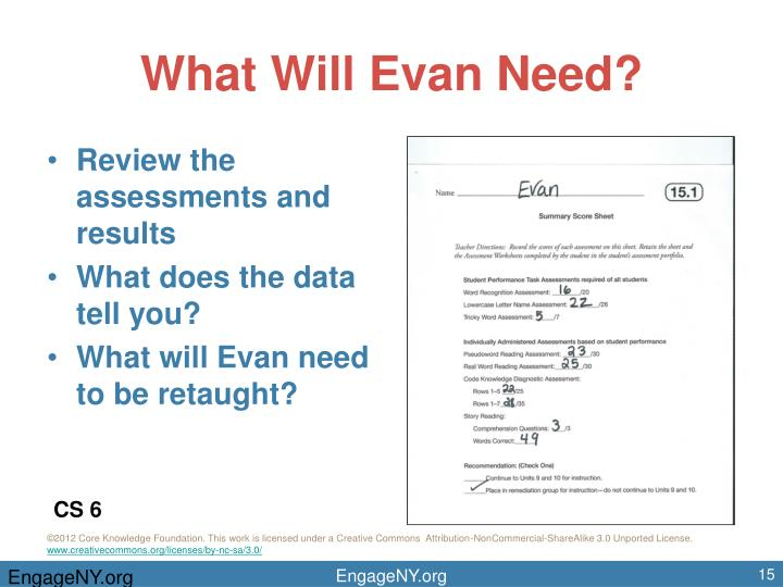 What Will Evan Need?