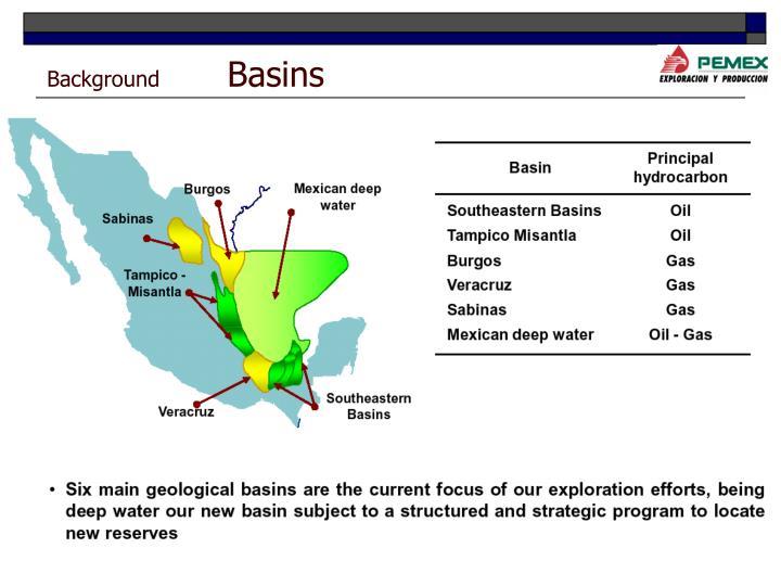 Background basins
