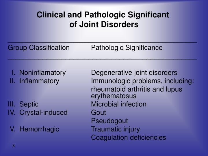 Clinical and Pathologic Significant