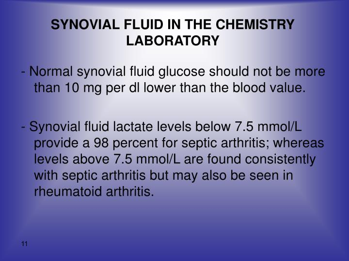 SYNOVIAL FLUID IN THE CHEMISTRY LABORATORY