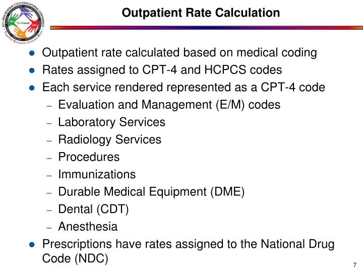 Outpatient Rate Calculation