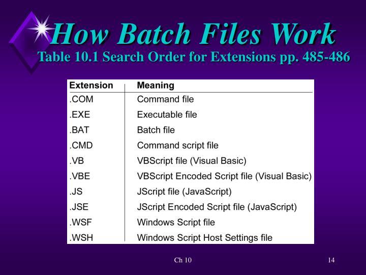 How Batch Files Work