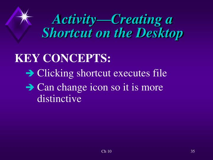 Activity—Creating a