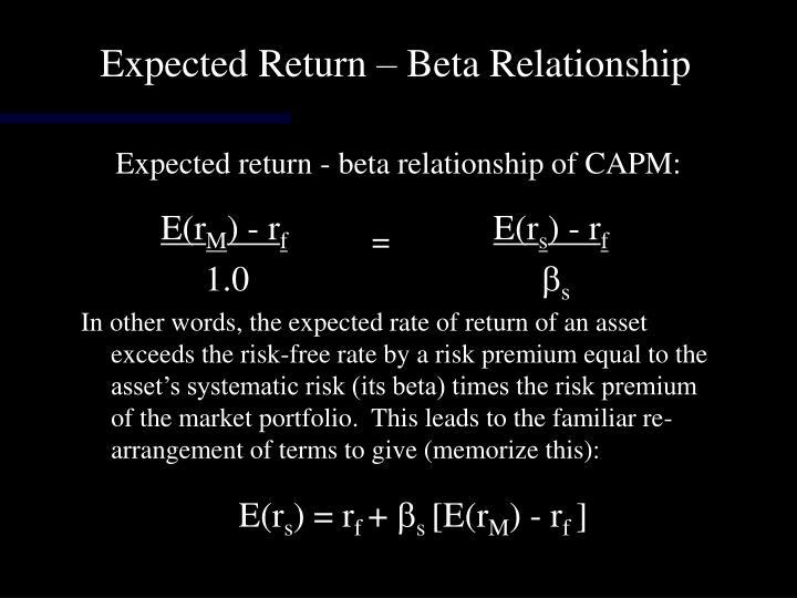 Expected Return – Beta Relationship