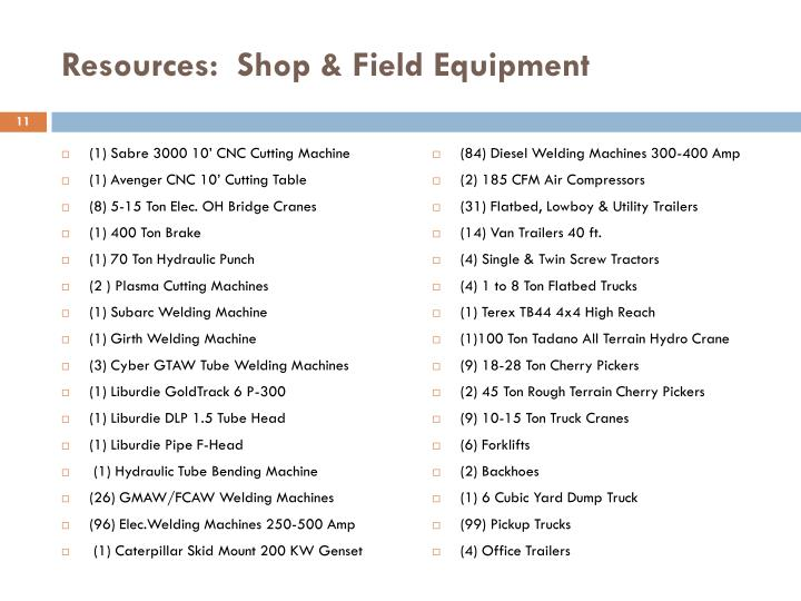 Resources:  Shop & Field Equipment