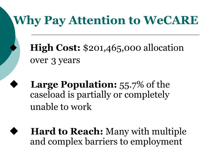 Why Pay Attention to WeCARE