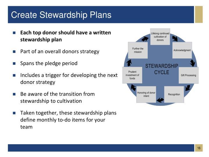 Create Stewardship Plans