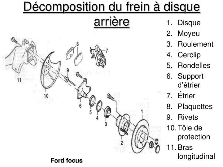 Décomposition du frein à disque arrière