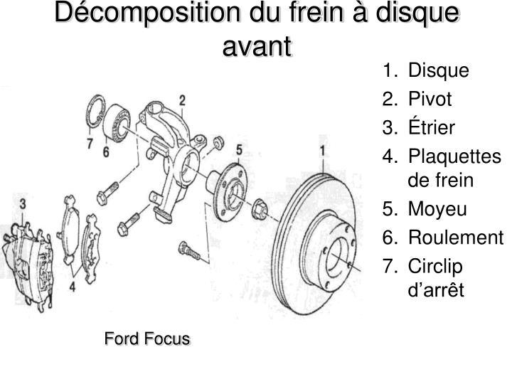 Décomposition du frein à disque avant