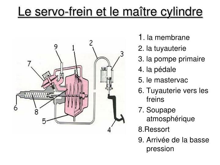 Le servo frein et le ma tre cylindre