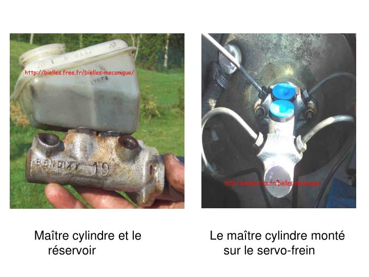 Maître cylindre et le réservoir