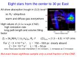 eight stars from the center to 30 pc east