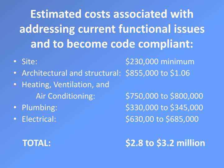 Estimated costs associated with addressing current functional issues and to become code compliant: