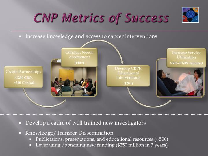 CNP Metrics of Success