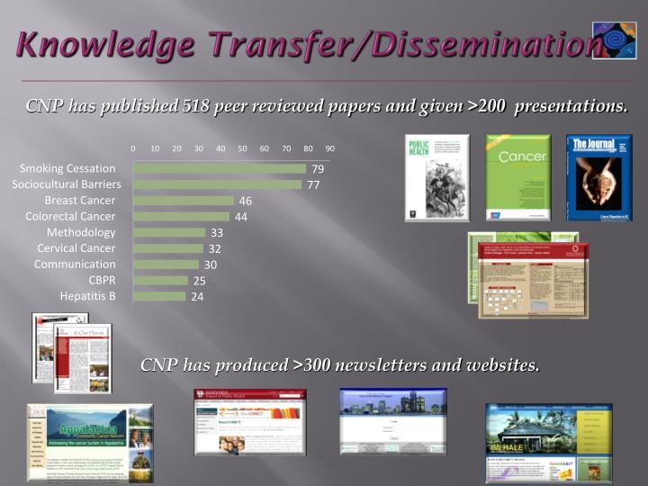 Knowledge Transfer/Dissemination