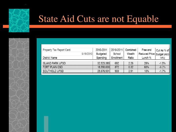 State aid cuts are not equable