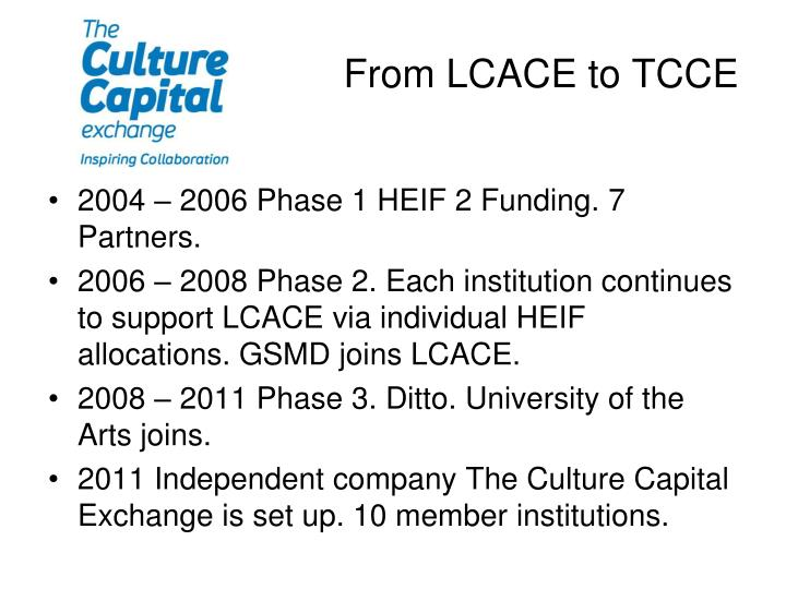 From LCACE to TCCE