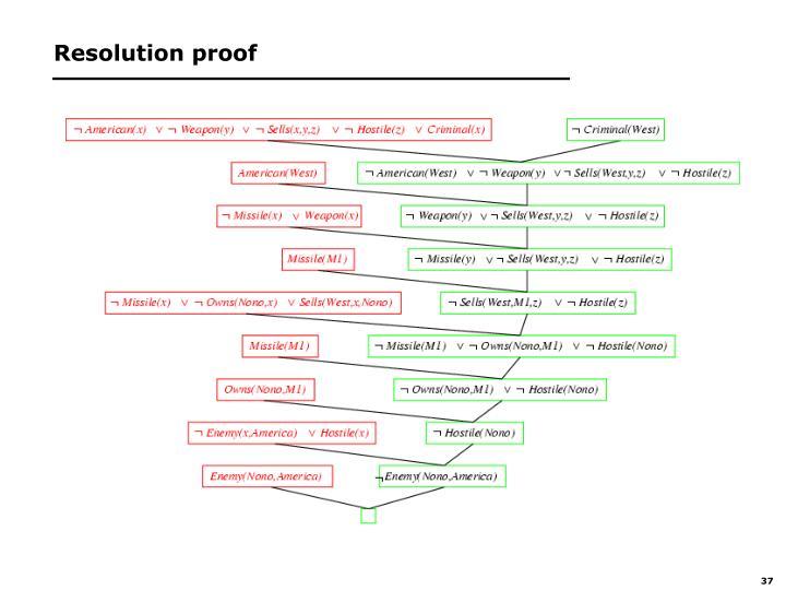 Resolution proof