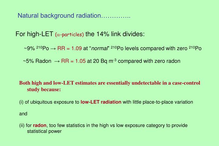 Natural background radiation…………..