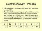 electronegativity periods