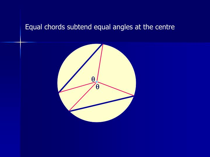 Equal chords subtend equal angles at the centre