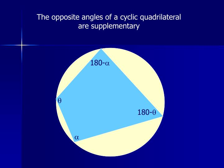 The opposite angles of a cyclic quadrilateral are supplementary