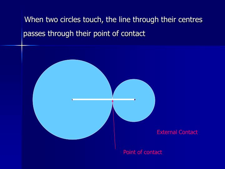 When two circles touch,