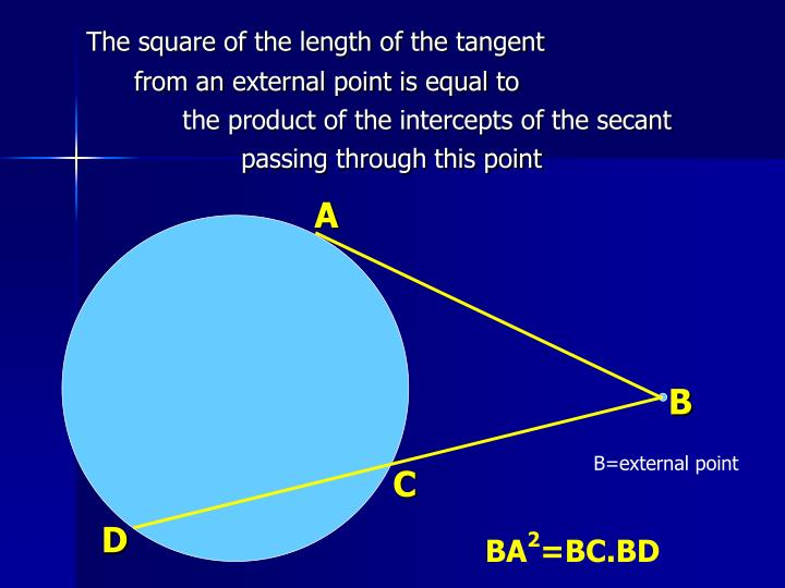 The square of the length of the tangent