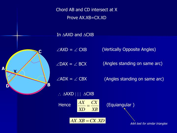 Chord AB and CD intersect at X