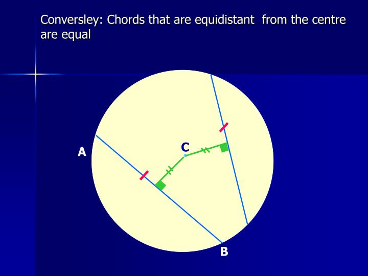 Conversley: Chords that are equidistant  from the centre are equal