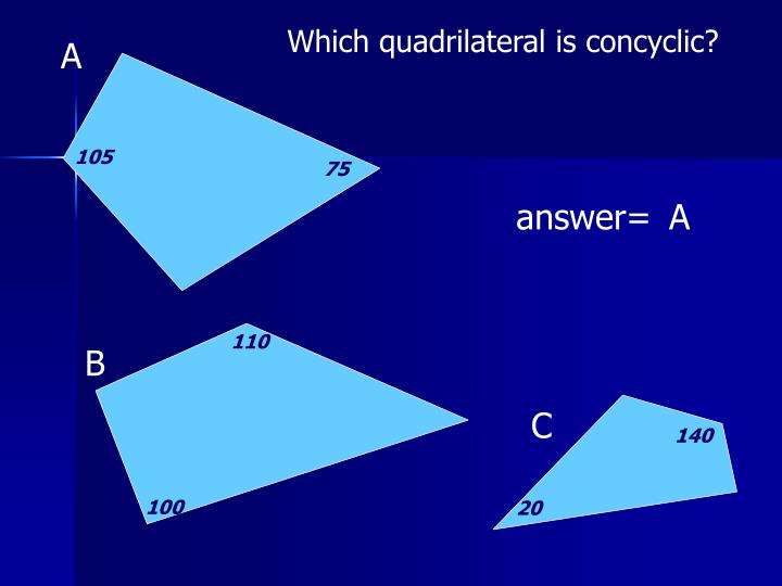 Which quadrilateral is concyclic?