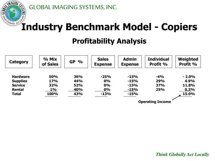 Industry Benchmark Model - Copiers