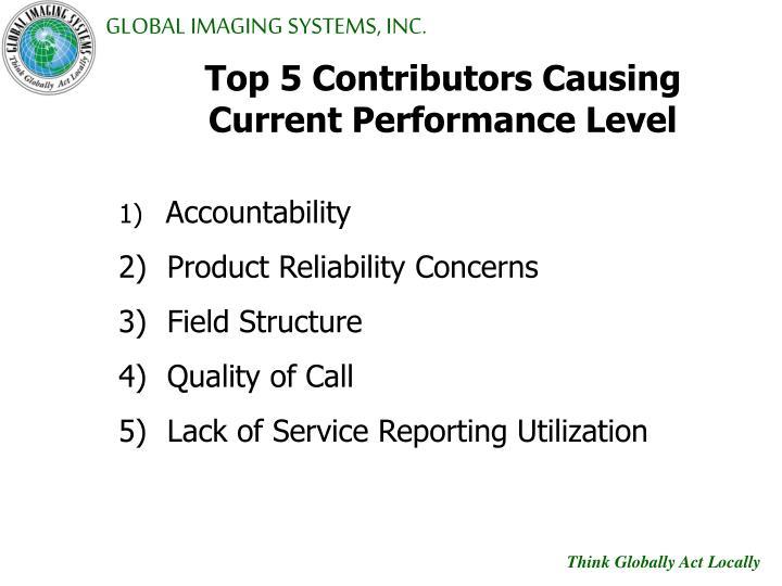 Top 5 Contributors Causing