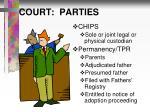 court parties