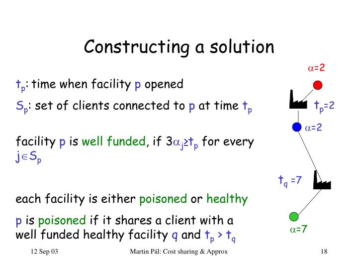 Constructing a solution