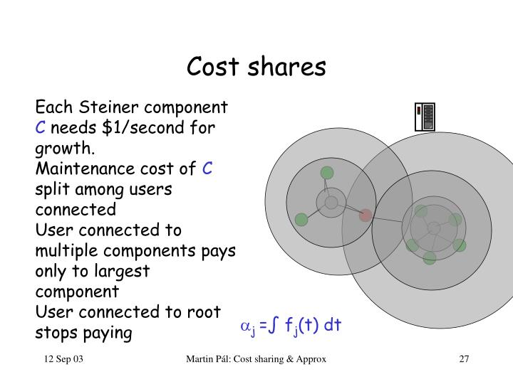 Cost shares