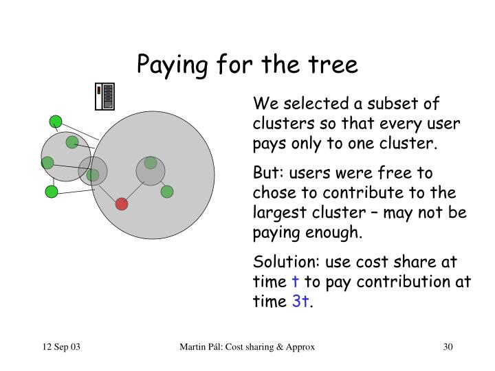 Paying for the tree