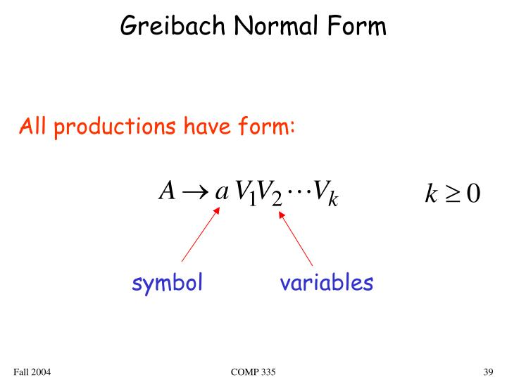 Greibach Normal Form