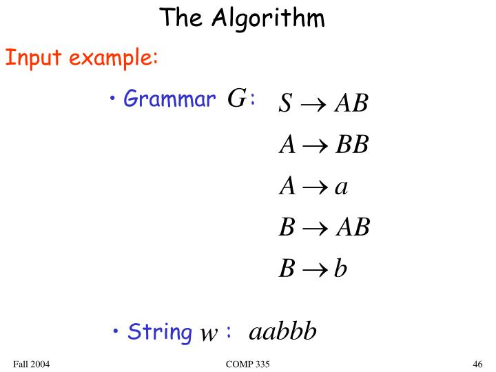 The Algorithm