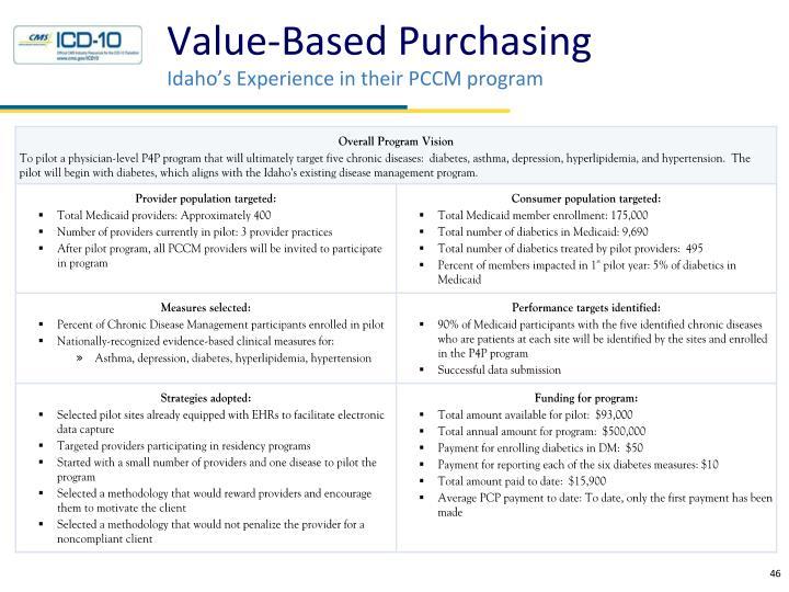 Value-