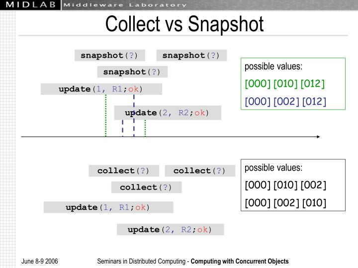 Collect vs Snapshot