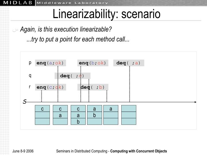 Linearizability: scenario