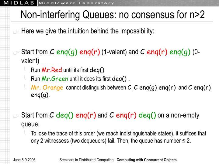 Non-interfering Queues: no consensus for n>2