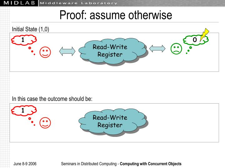 Proof: assume otherwise