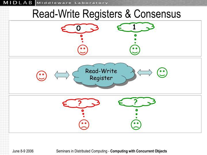 Read-Write Registers & Consensus