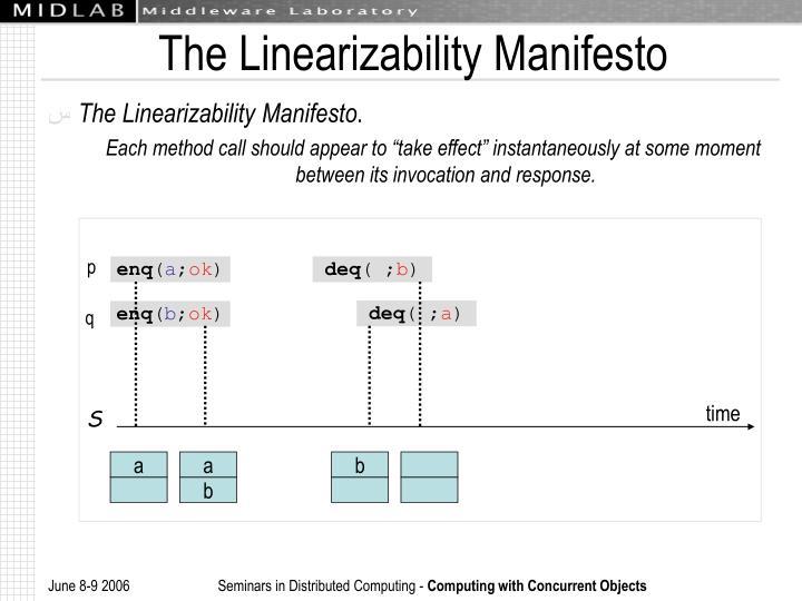 The Linearizability Manifesto