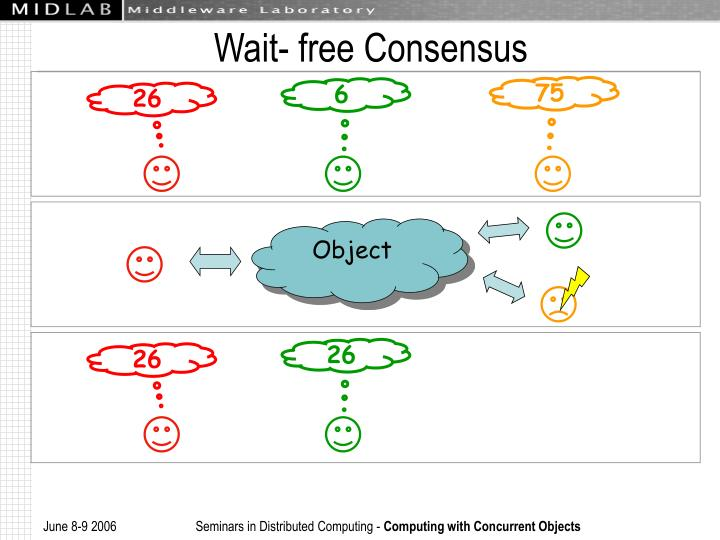 Wait- free Consensus