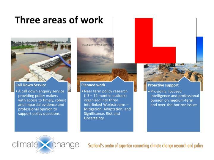 Three areas of work