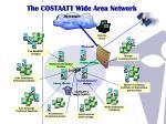 the costaatt wide area network